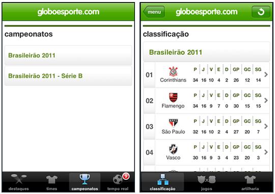 Mobits Globoesporte Com Para Iphone Atualizado