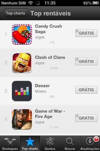 Apps mais rentáveis - App Store Brasil